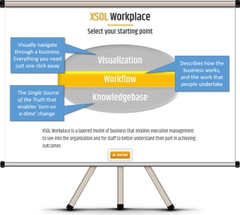 Image for XSOL Workplace Overview tour;